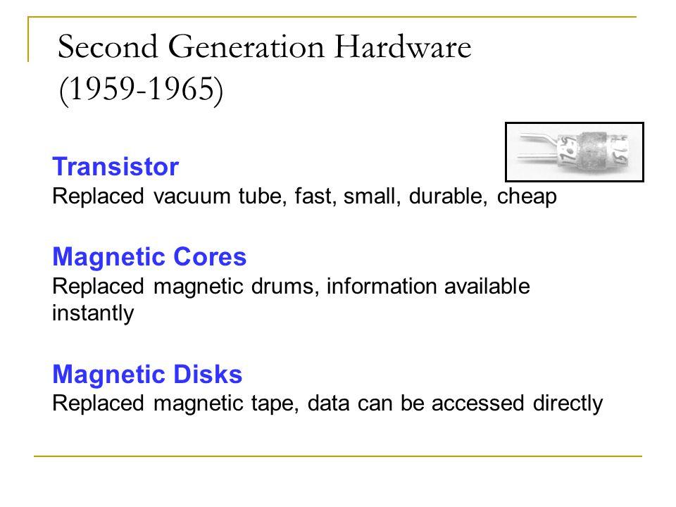 Second Generation Hardware (1959-1965)