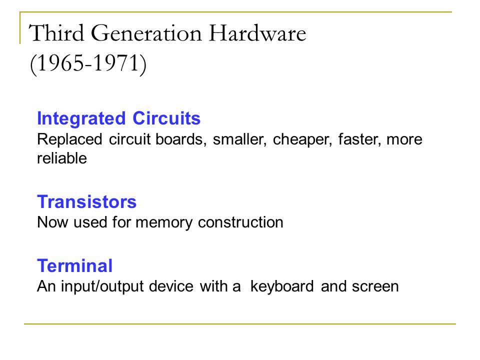 Third Generation Hardware (1965-1971)