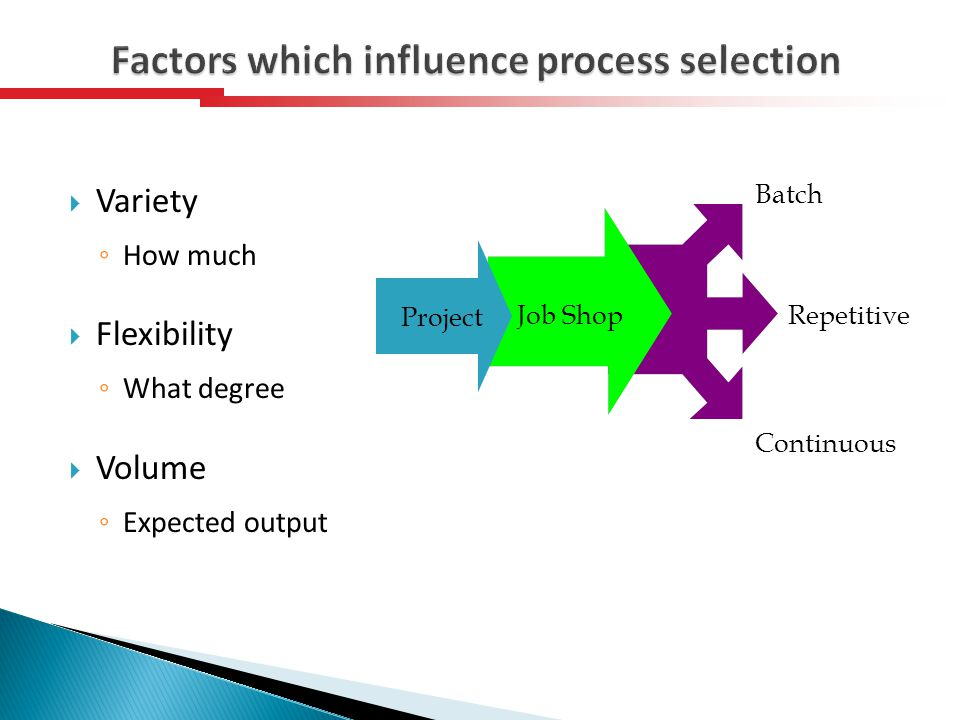 Process Selection And Facility Layout Ppt Download