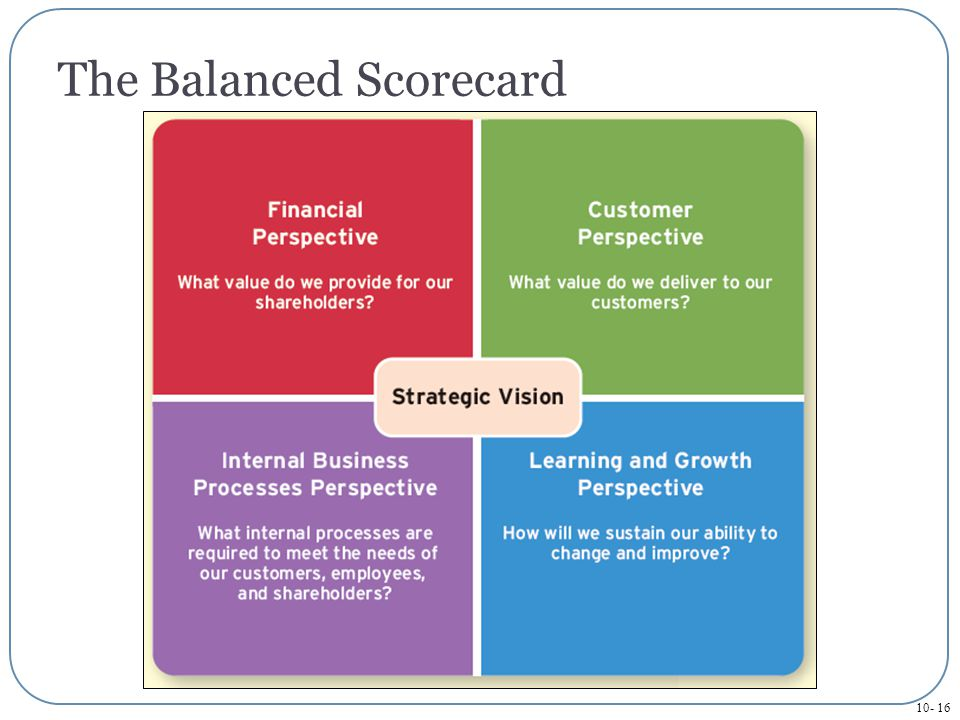 balanced scorecard and customer satisfaction On combination of balanced scorecard and lean six sigma ardeshir   performance, and improve customer satisfaction in the first step, after.