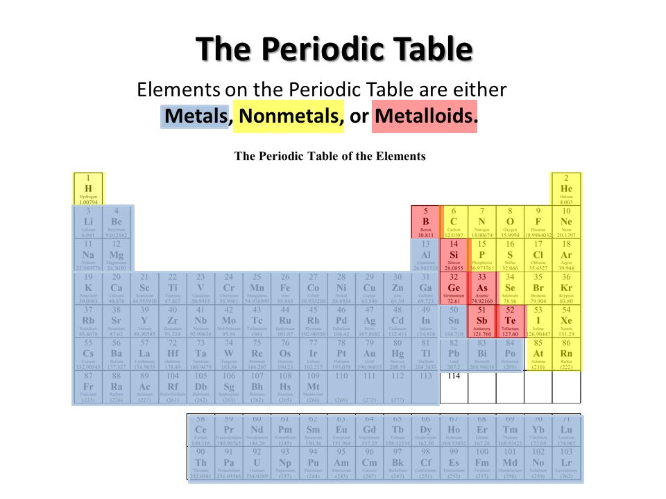 Physical science the structure of matter ppt video for 12th element on the periodic table