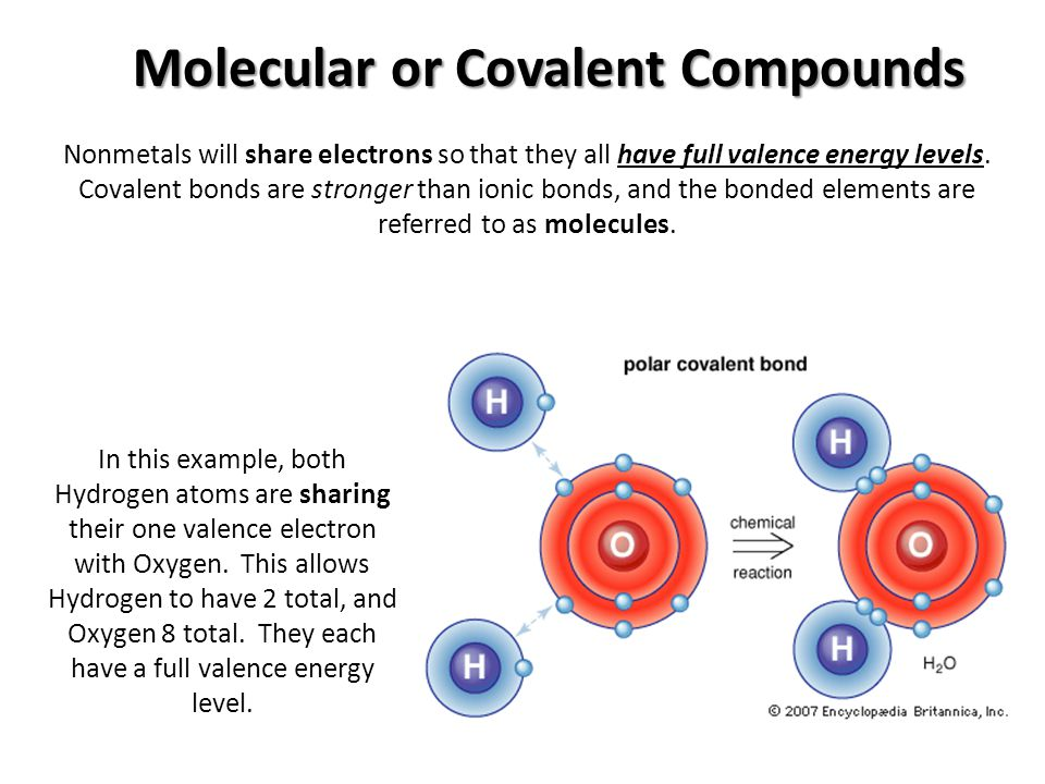 Binary compounds between two nonmetals