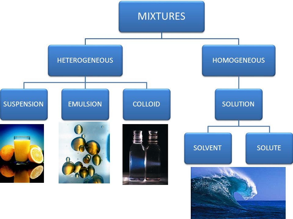 Physical Science The Structure Of Matter Ppt Video