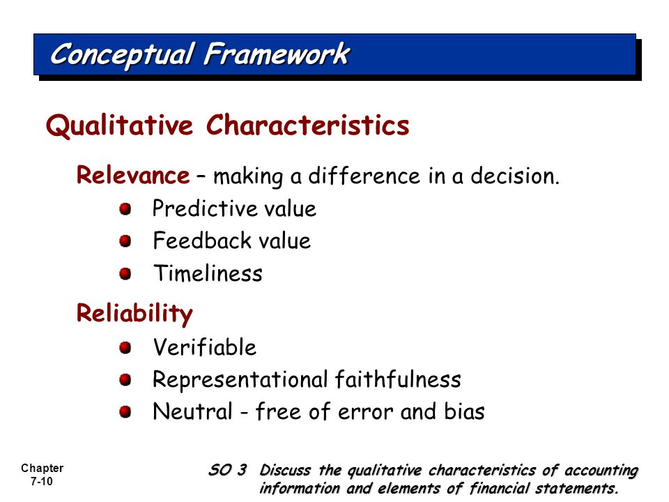 qualitative charateristics Characteristics of qualitative research chapter objectives: the seven chapter objectives listed in this module are the same as those found on the opening page of chapter 6 in the textbook discuss the characteristics of good qualitative research topics.
