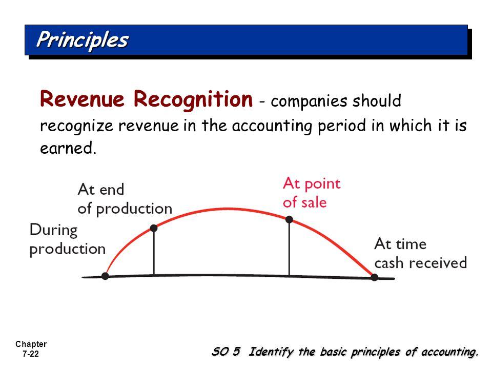 basic principles of finance pdf