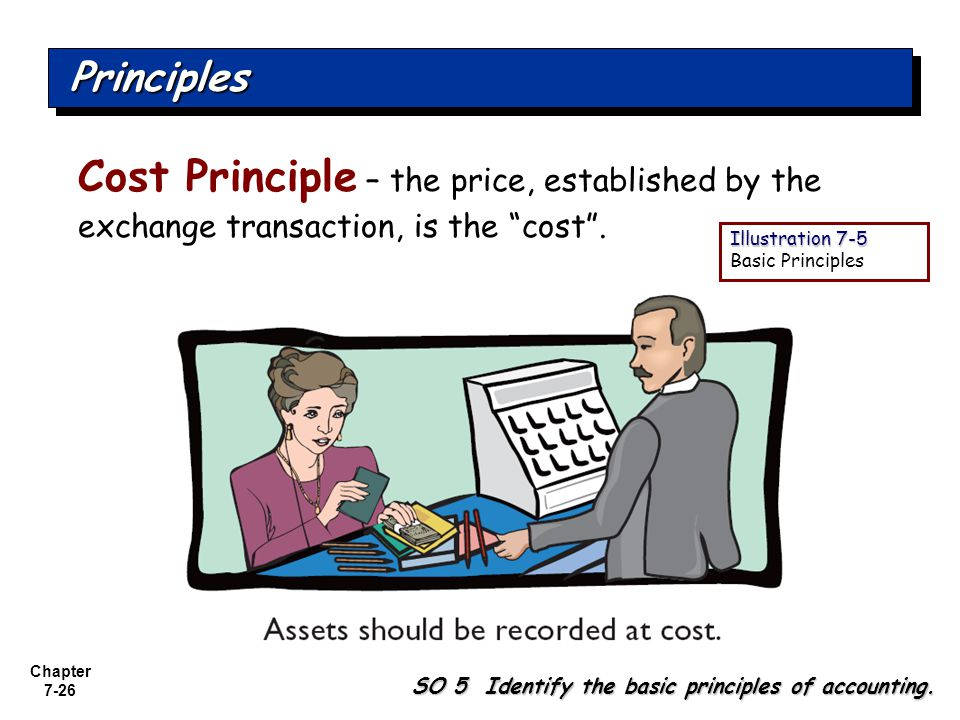 cost principles of accounting 1-16 of over 7,000 results for principles of accounting learn the basic accounting principles apr 27, 2017 by greg shields paperback $1332 $ 13 32 prime.