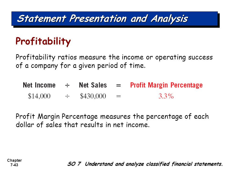 income measurement and profitability analysis Money income from income distribution analysis of income of non-profit institutions serving the micro approach to income measurement has its roots in.