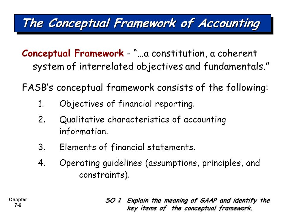 characteristics of financial statements Conceptual framework has 4 enhancing qualitative characteristics of financial information-comparability,verifiability,timeliness and understandability.