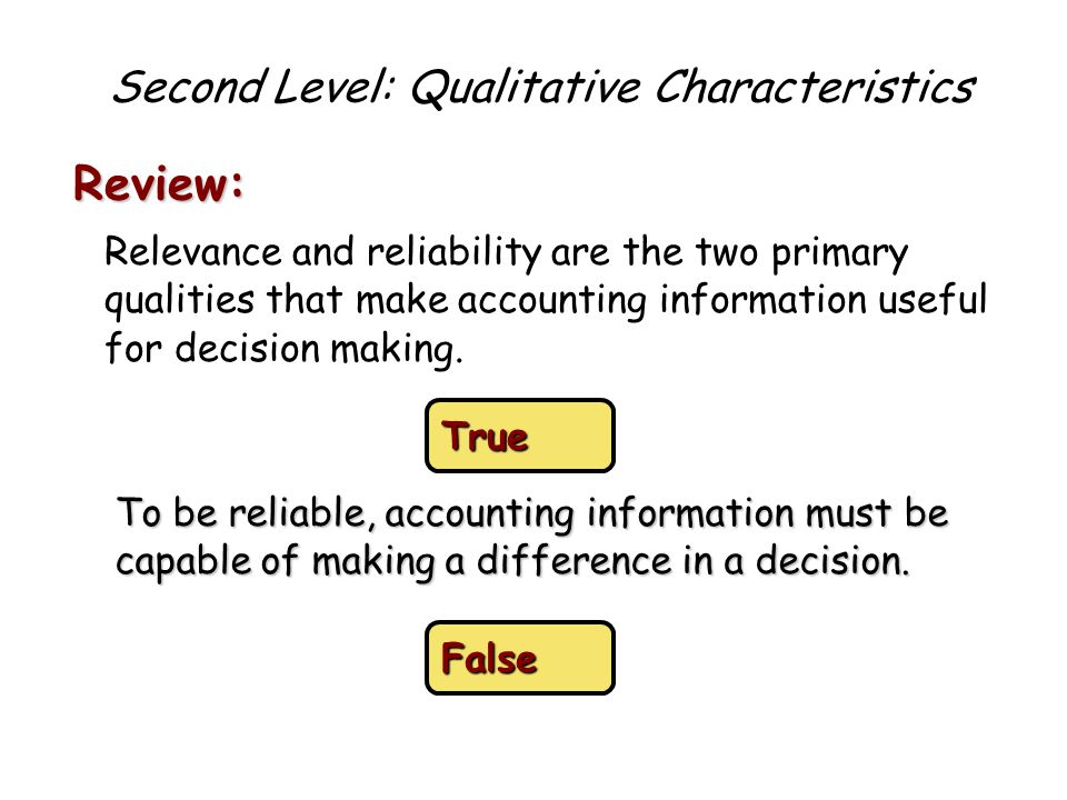 a qualitative characteristic being employed when Qualitative characteristics of general purpose water accounting reports ( swac 3) application the concepts in this water accounting conceptual the principal qualitative characteristics are relevance, faithful representation 8 most information is subject to some risk of being less than a faithful representation.