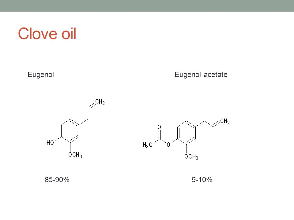 isolation of oil of clove and separation of eugenol and acetyl eugenol