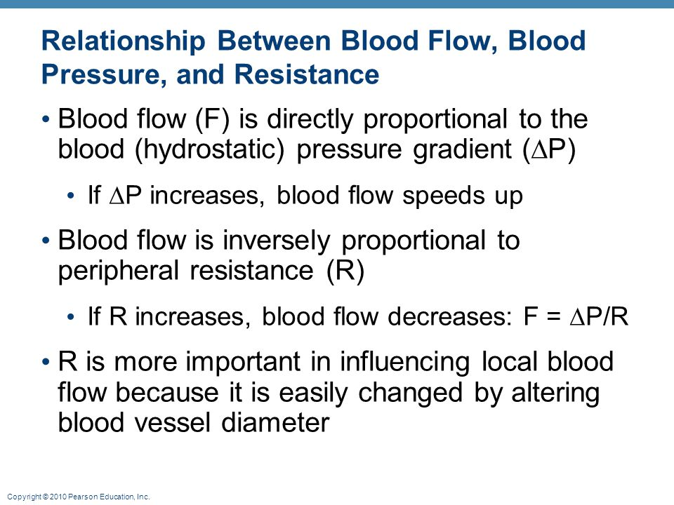 peripheral resistance and blood pressure relationship to heart
