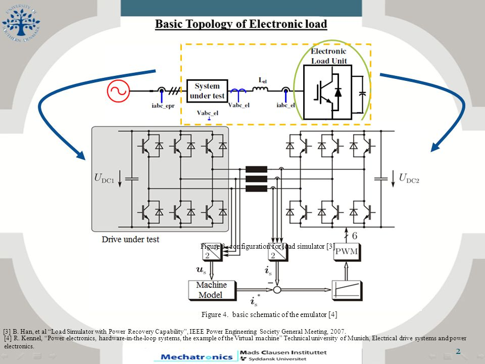 High frequency 3 phase electronic load ppt download 4 basic sciox Gallery