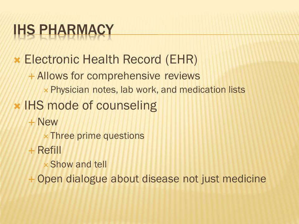 comprehensive pharmacy review for naplex pdf download