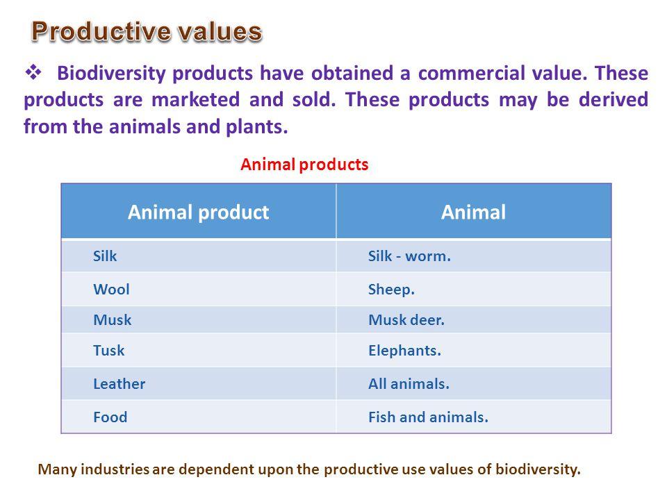 Productive values