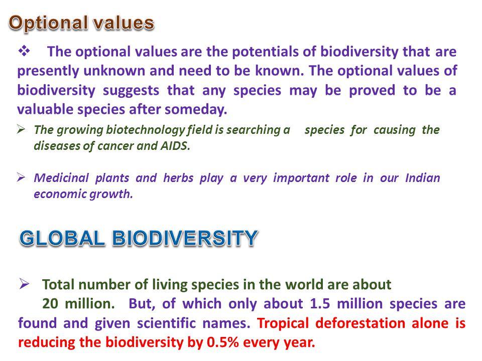 GLOBAL BIODIVERSITY Optional values