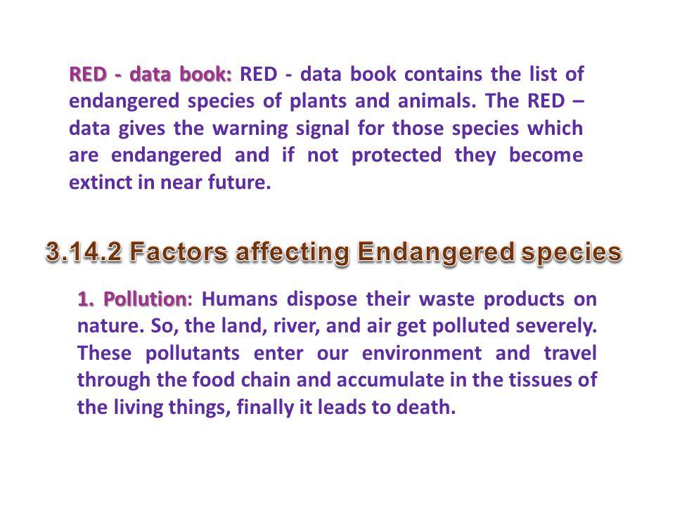 3.14.2 Factors affecting Endangered species