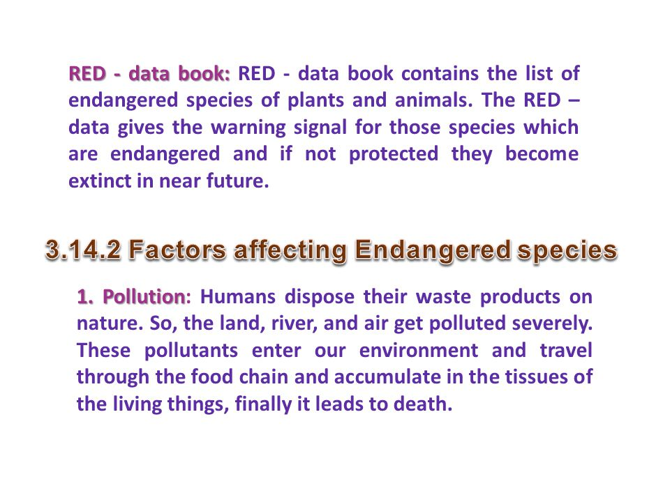 Factors affecting Endangered species