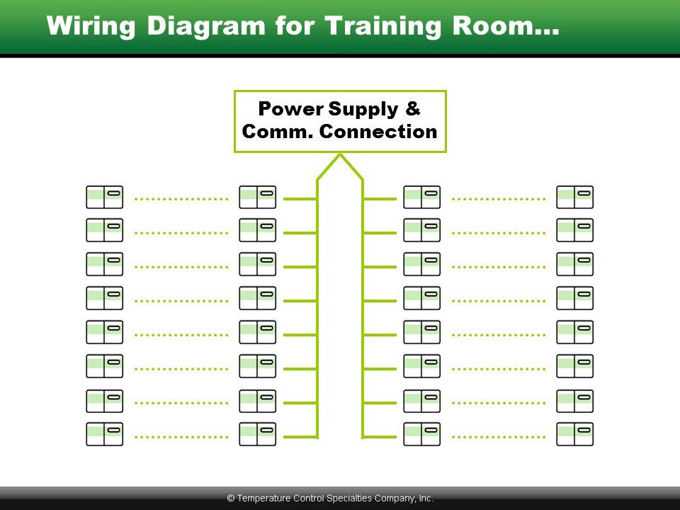 controller wiring ppt download Wiring Schematics for Cars HVAC Wiring Schematics
