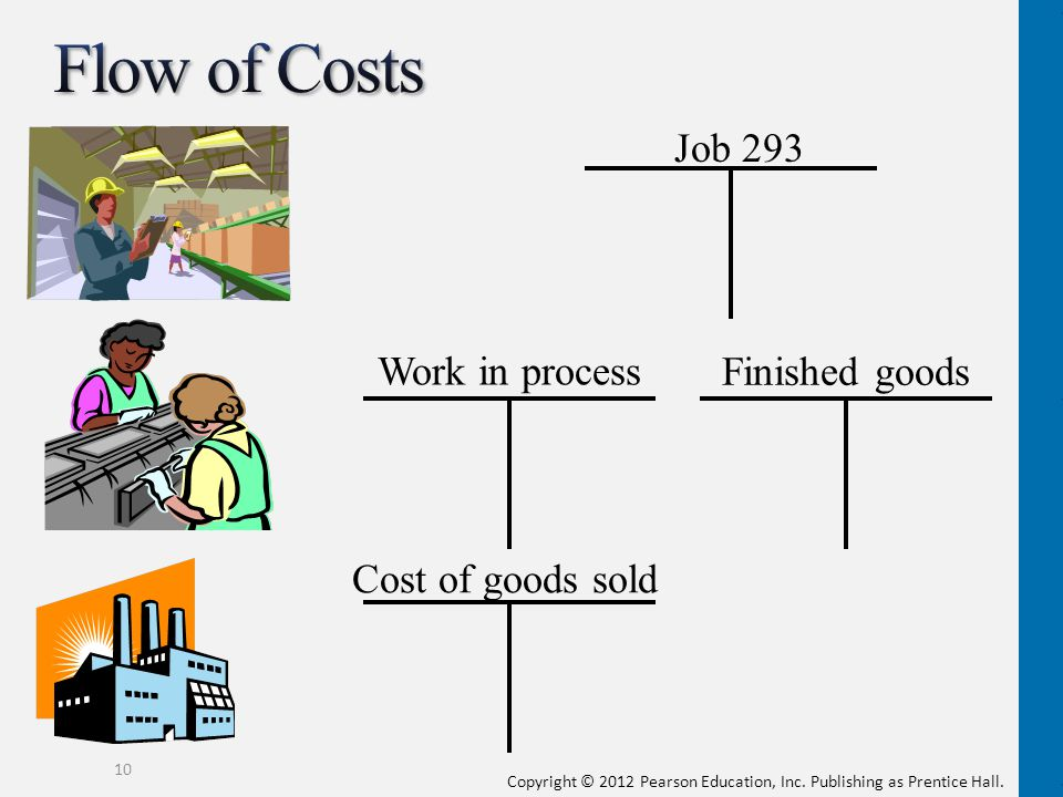 when companies accumulate costs Job costing (cost accumulation method) with actual costing (cost  information,  assume that dole company decides to use two cost drivers, ie, two separate.