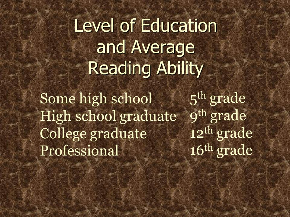 Level of Education and Average Reading Ability