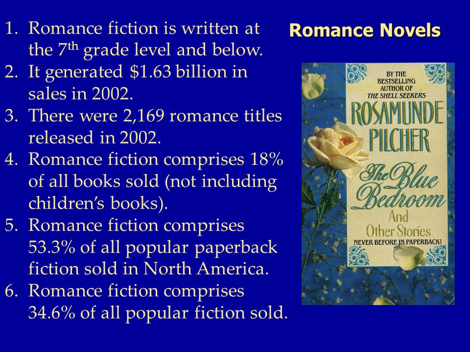 Romance fiction is written at the 7th grade level and below.