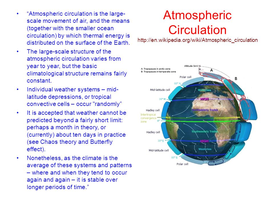 an overview of atmospheric circulation Atmospheric circulation and the global climate summary of your specialty group's analysis and • explain how atmospheric circulation acts to balance the.