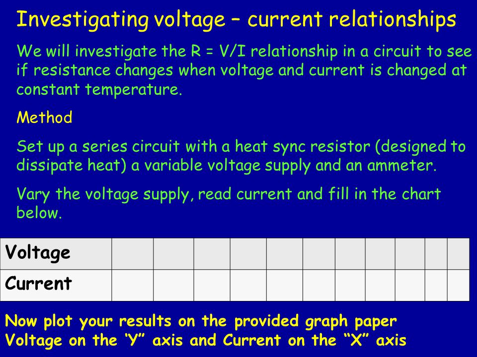 relationship between voltage current and resistance in a series circuit