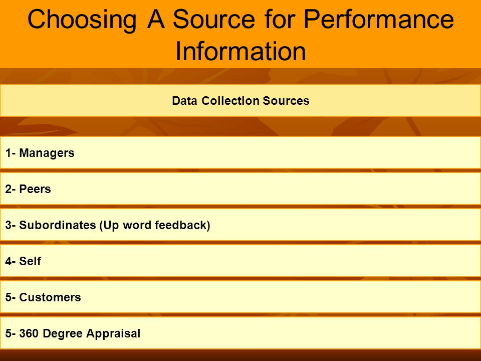 Choosing A Source for Performance Information