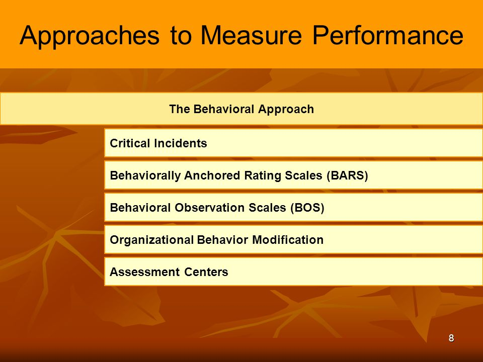 Approaches to Measure Performance