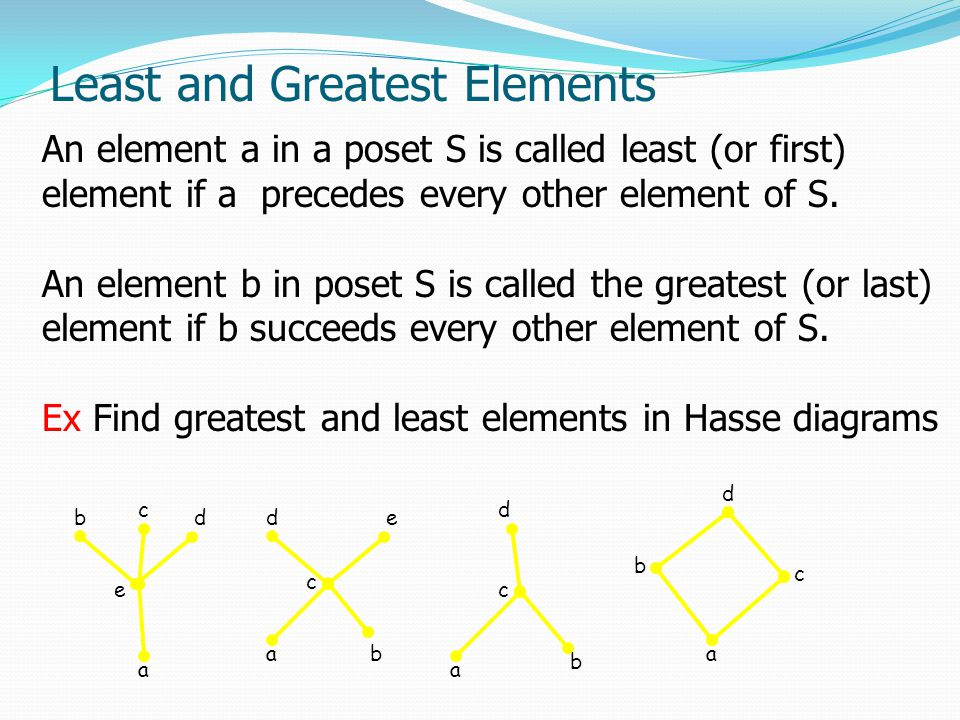 Partially ordered sets posets ppt video online download 18 least and greatest elements ccuart