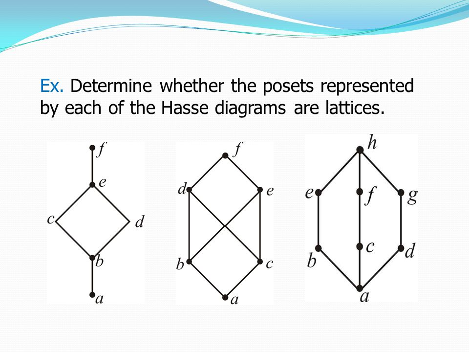 Partially ordered sets posets ppt video online download 23 ex determine whether the posets represented by each of the hasse diagrams are lattices ccuart