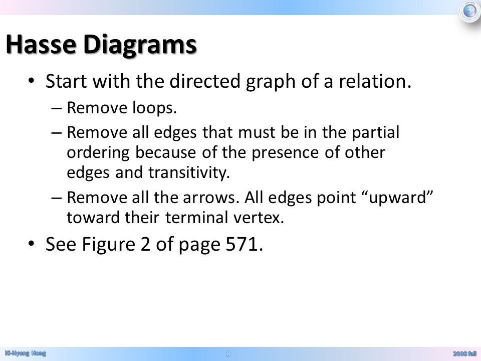 Relations 3 rosen 6th ed ch fall ppt video online download 8 hasse diagrams ccuart Image collections