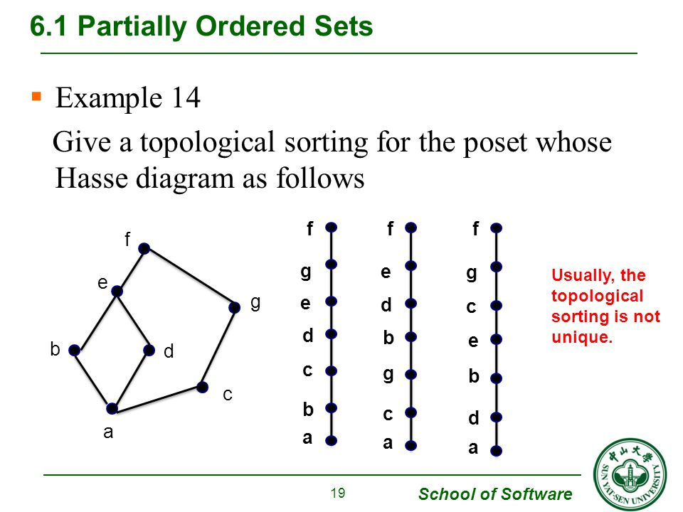 Chapter 6 order relations and structure ppt download 19 61 partially ordered sets ccuart