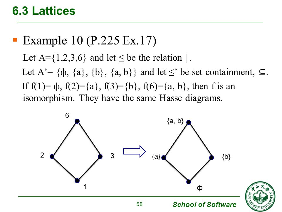 Chapter 6 order relations and structure ppt download 58 example ccuart Image collections