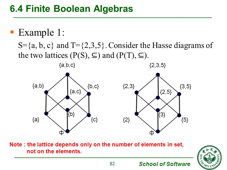 Chapter 6 order relations and structure ppt download 82 64 finite boolean algebras ccuart Image collections