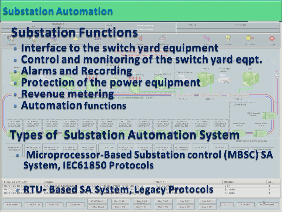 Power-system automation