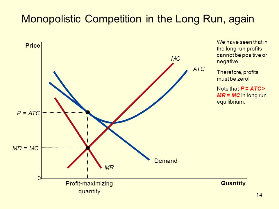 Monopolistic Competition in the Long Run, again