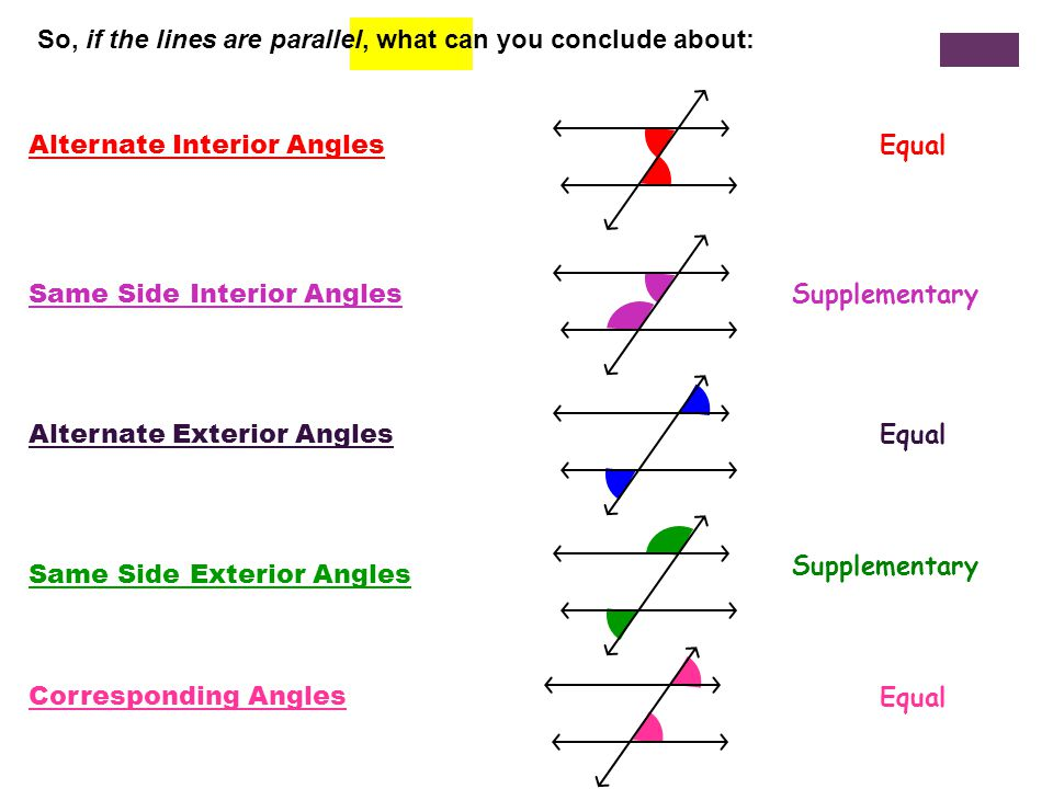 Introduction to angles ppt video online download - Same side exterior angles are congruent ...