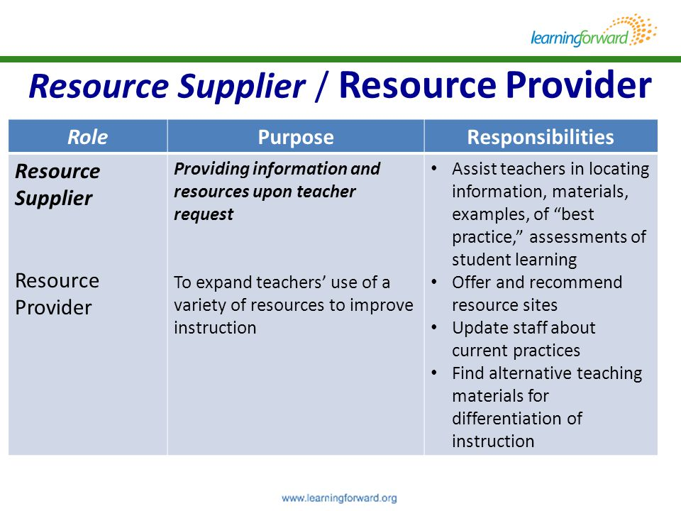 innovative instructional practice examples