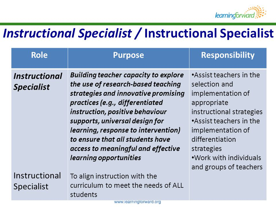Innovative Classroom Strategies For Effective On Educational Transaction ~ Creating system wide support for learning coaches with