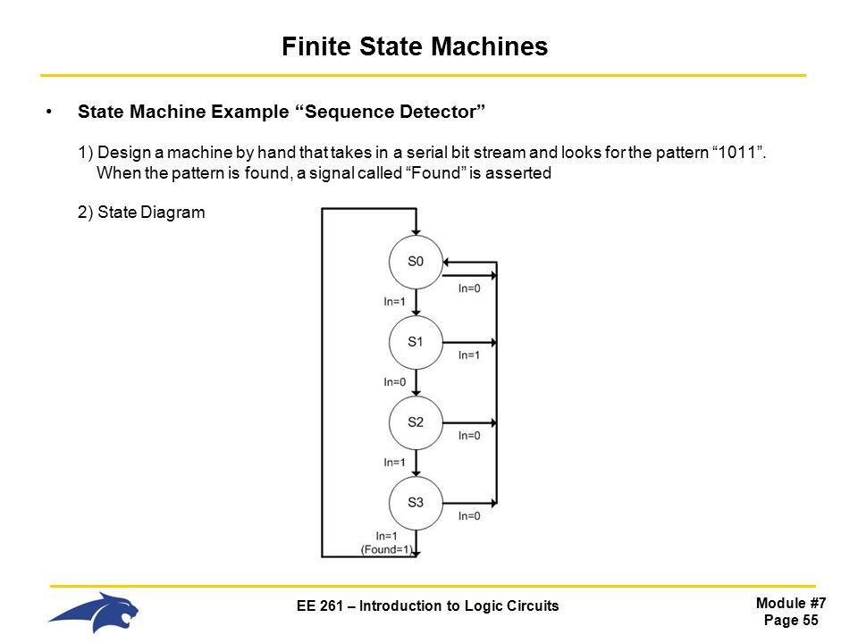 sequence detector state machine
