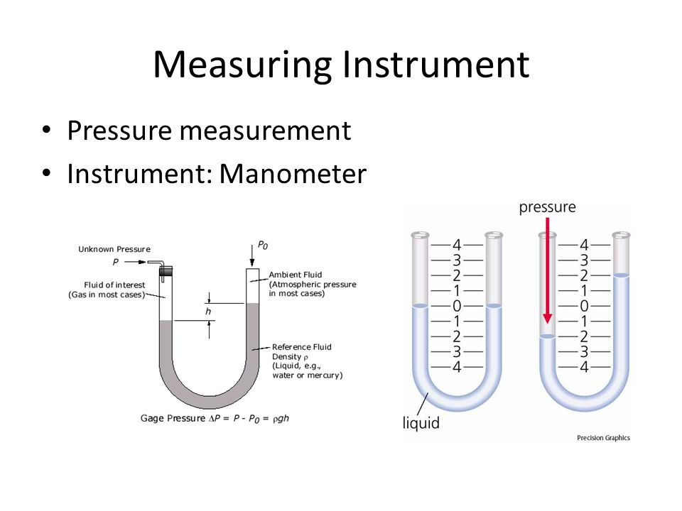 Pressure Measuring Instruments : Units and measuring instruments ppt video online download