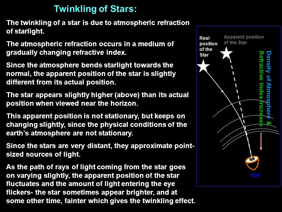 Twinkling of Stars: The twinkling of a star is due to atmospheric refraction of starlight.