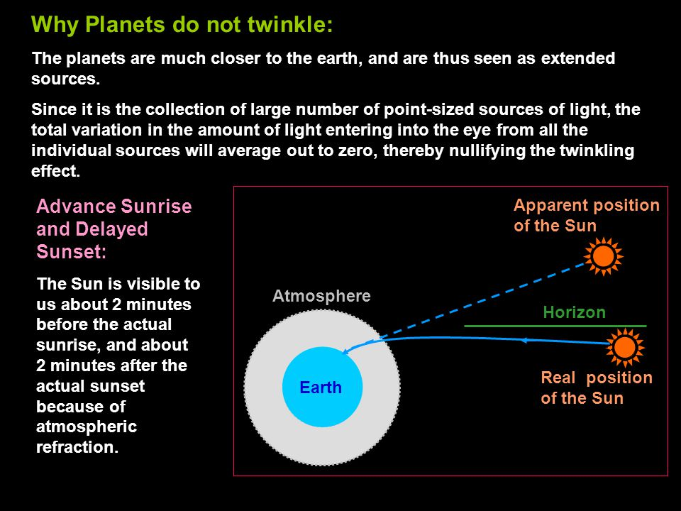Why Planets do not twinkle:
