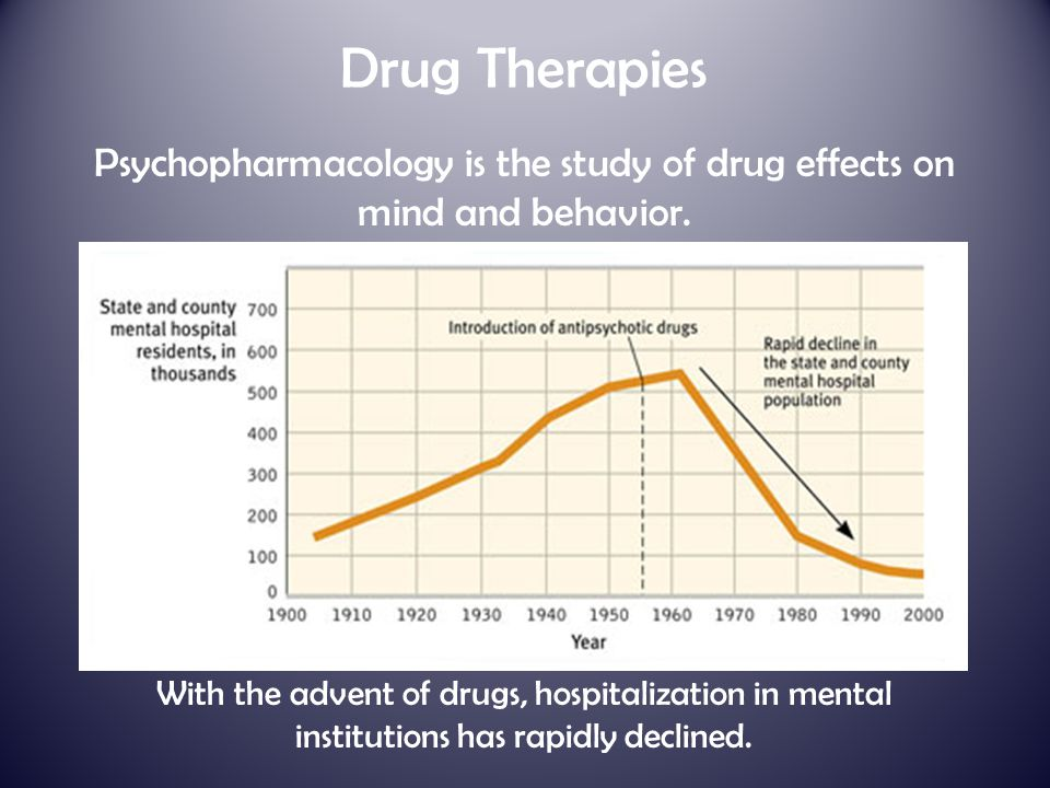 an analysis of behaviorist views about drugs An alternative approach views drug addiction as a behavioral disorder in which drugs function as preeminent reinforcers although there is a fundamental discrepancy between these two approaches, the emerging neuroscience of reinforcement and choice behavior eventually may shed light on the brain mechanisms involved in excessive drug use.