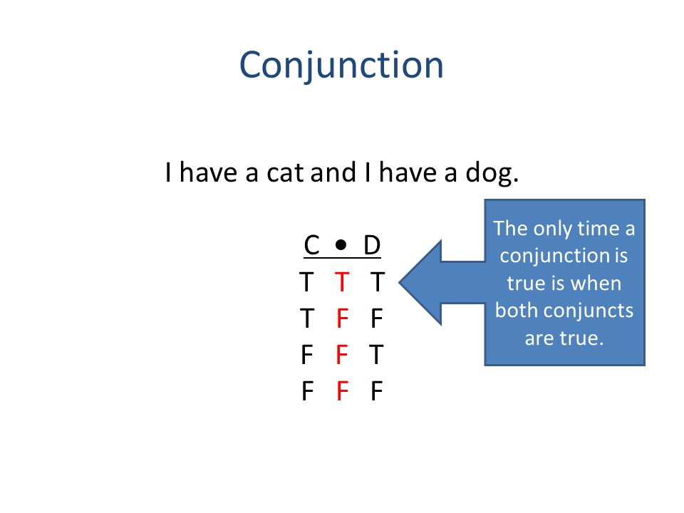 Conjunction I have a cat and I have a dog. C • D T T T T F F F F T