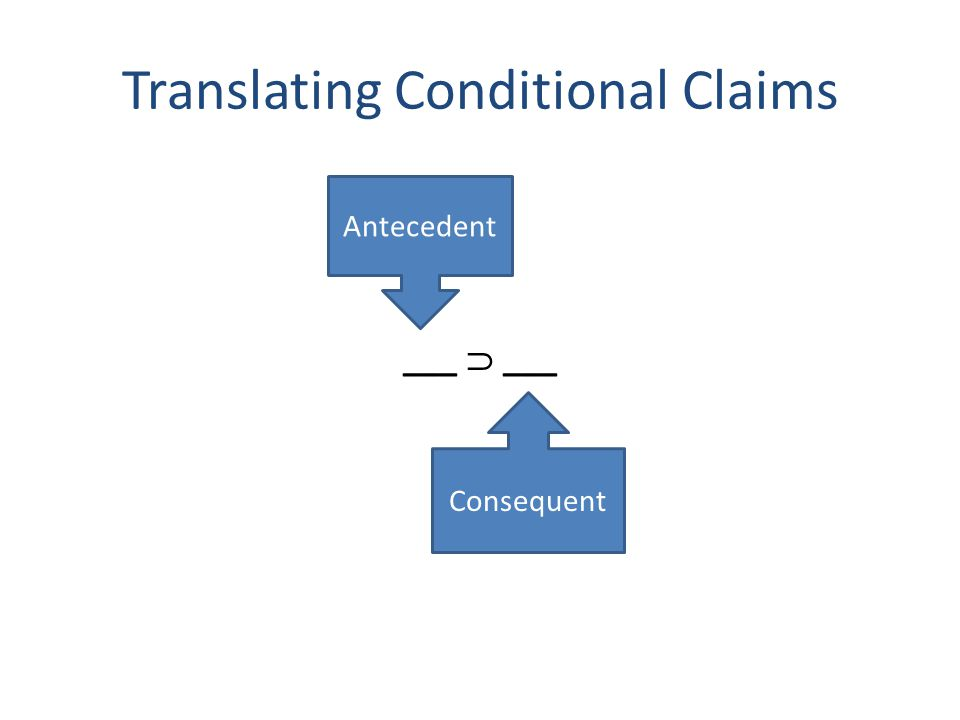 Translating Conditional Claims