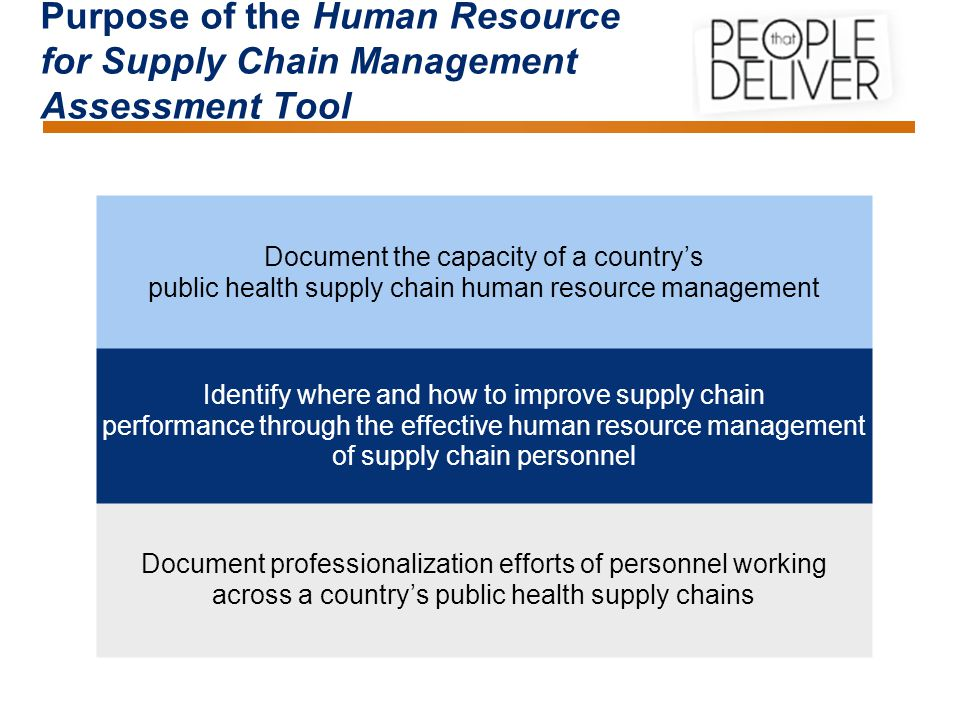 business performance management assessment tools The assessment tool contains a broad array of questions in nine areas from which to evaluate information technology systems: mission and vision, customers, business focus, executive direction, capital planning, project management, performance management.