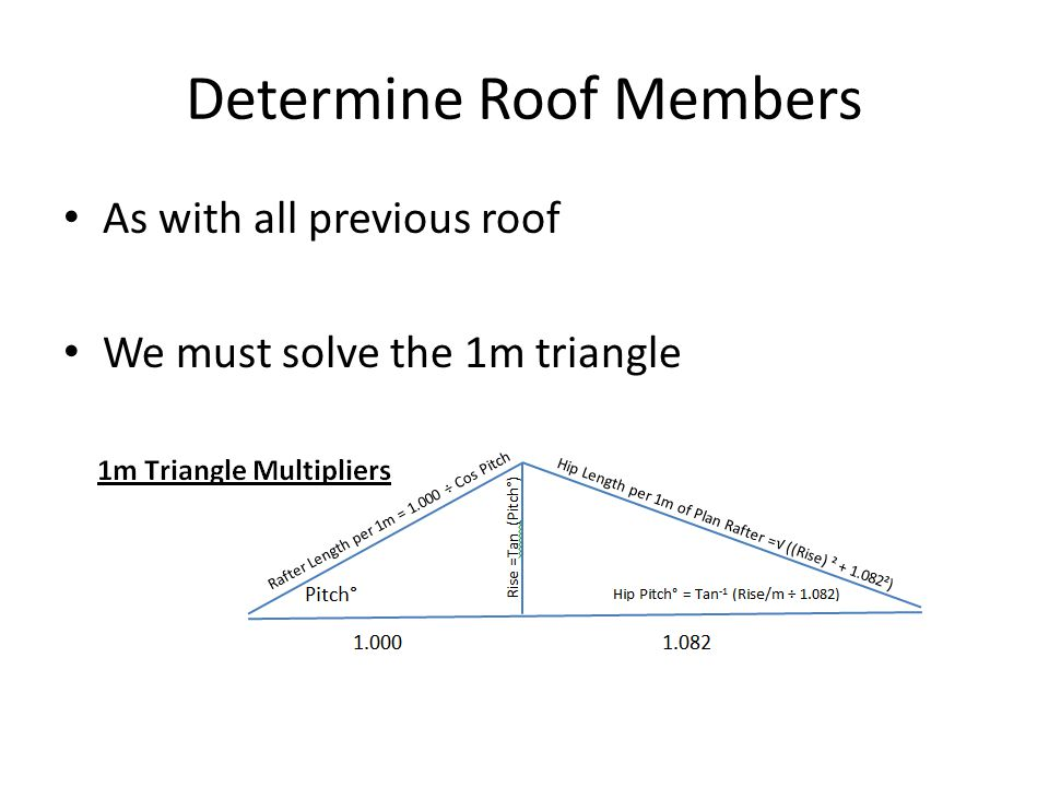 Roofing Pitch Multiplier Determine Roof Members Sc 1 St