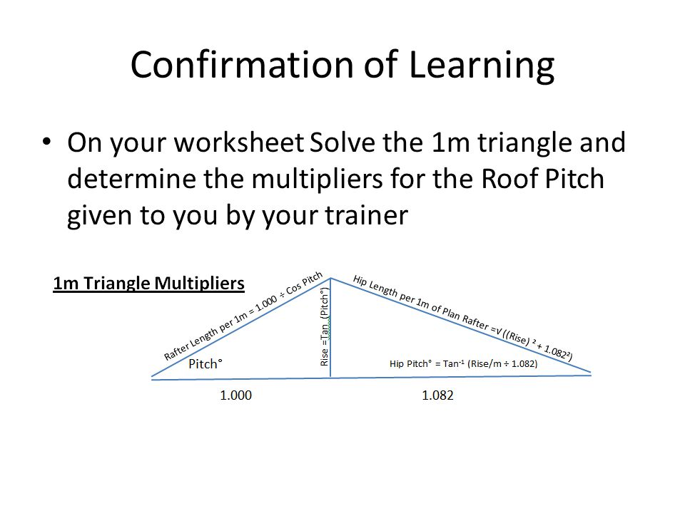 Pitch Roof Multiplier Roof Pitch Table Roof Pitch Multiplier Table